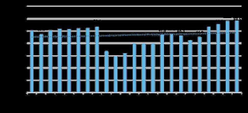 ABI-Graph